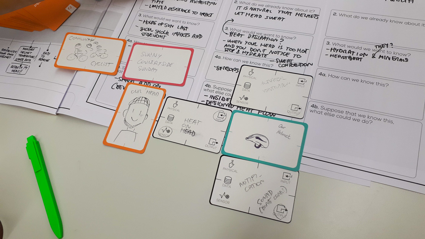 IoT Ideation Deck and canvas by Dries de Roeck